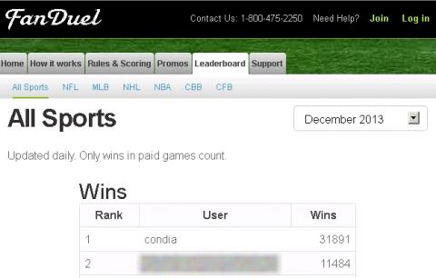 fanduel leaderboard december 2013